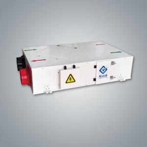 GW8100型智能全热中央新风交换机